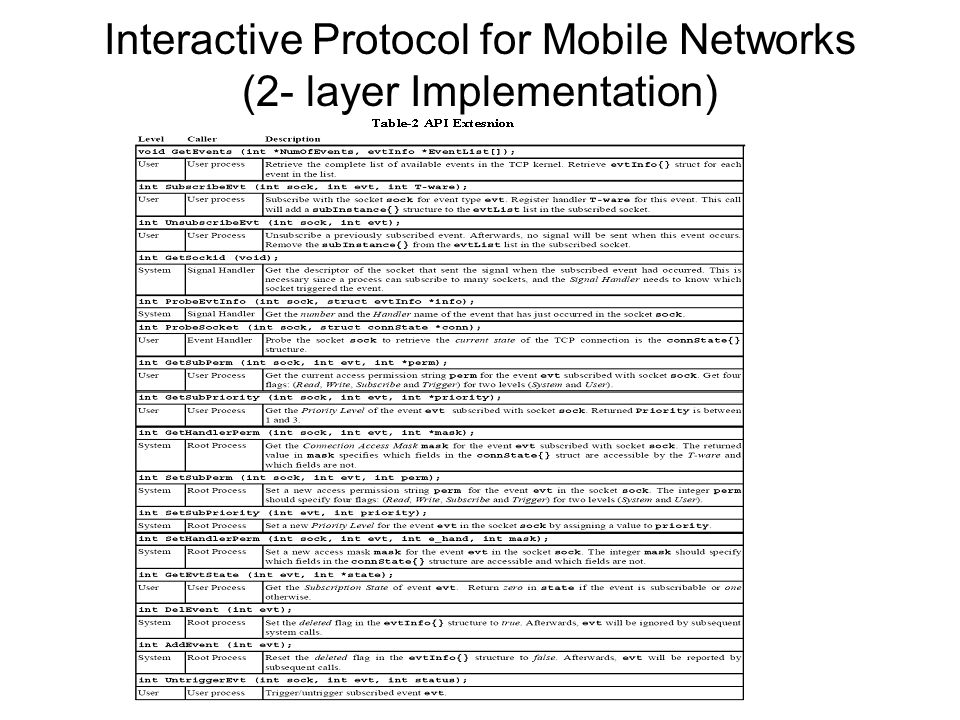 Interactive Protocol for Mobile Networks (2- layer Implementation)