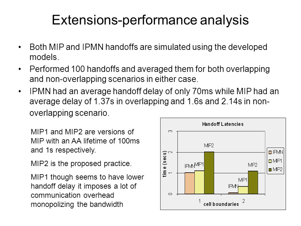 Extensions-performance analysis Both MIP and IPMN handoffs are simulated using the developed models.