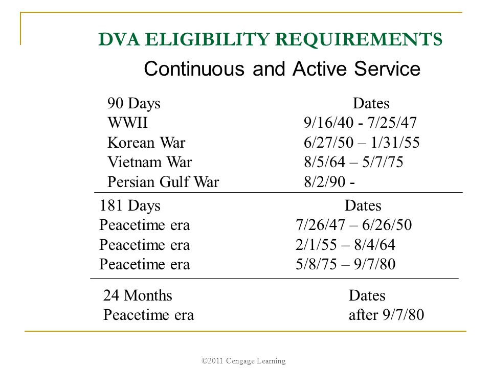 ©2011 Cengage Learning DVA ELIGIBILITY REQUIREMENTS Continuous and Active Service 90 DaysDates WWII9/16/40 - 7/25/47 Korean War6/27/50 – 1/31/55 Vietnam War8/5/64 – 5/7/75 Persian Gulf War8/2/90 - 181 DaysDates Peacetime era7/26/47 – 6/26/50 Peacetime era2/1/55 – 8/4/64 Peacetime era5/8/75 – 9/7/80 24 MonthsDates Peacetime eraafter 9/7/80