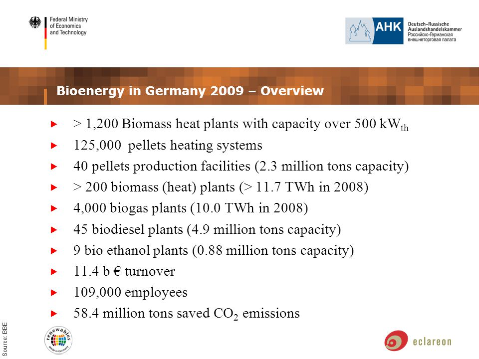 Bioenergy in Germany 2009 – Overview  > 1,200 Biomass heat plants with capacity over 500 kW th  125,000 pellets heating systems  40 pellets production facilities (2.3 million tons capacity)  > 200 biomass (heat) plants (> 11.7 TWh in 2008)  4,000 biogas plants (10.0 TWh in 2008)  45 biodiesel plants (4.9 million tons capacity)  9 bio ethanol plants (0.88 million tons capacity)  11.4 b € turnover  109,000 employees  58.4 million tons saved CO 2 emissions Source: BBE