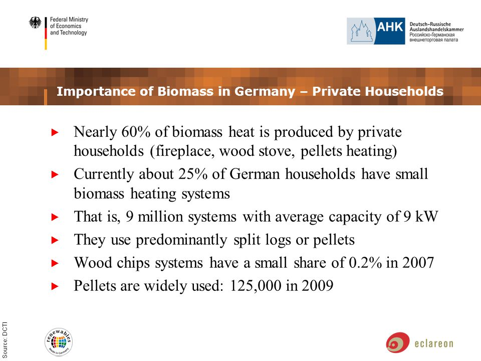Importance of Biomass in Germany – Private Households  Nearly 60% of biomass heat is produced by private households (fireplace, wood stove, pellets heating)  Currently about 25% of German households have small biomass heating systems  That is, 9 million systems with average capacity of 9 kW  They use predominantly split logs or pellets  Wood chips systems have a small share of 0.2% in 2007  Pellets are widely used: 125,000 in 2009 Source: DCTI