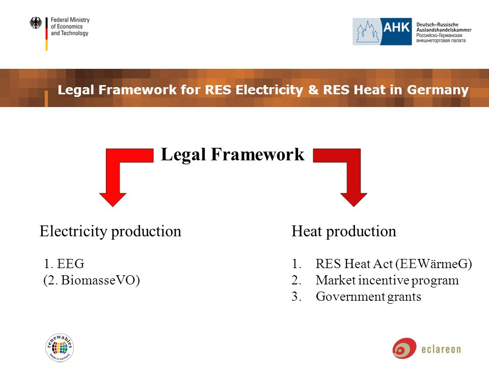 Legal Framework for RES Electricity & RES Heat in Germany Legal Framework Electricity productionHeat production 1.