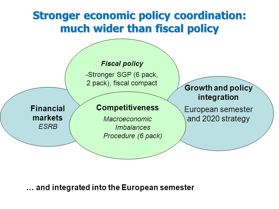 Some useful links ECFIN's web-site on economic governance http://ec.europa.eu/economy_finance/economic_governance/index_ en.htmhttp://ec.europa.eu/economy_finance/economic_governance/index_ en.htm The Commission's Roadmap for stability and growth (nov.