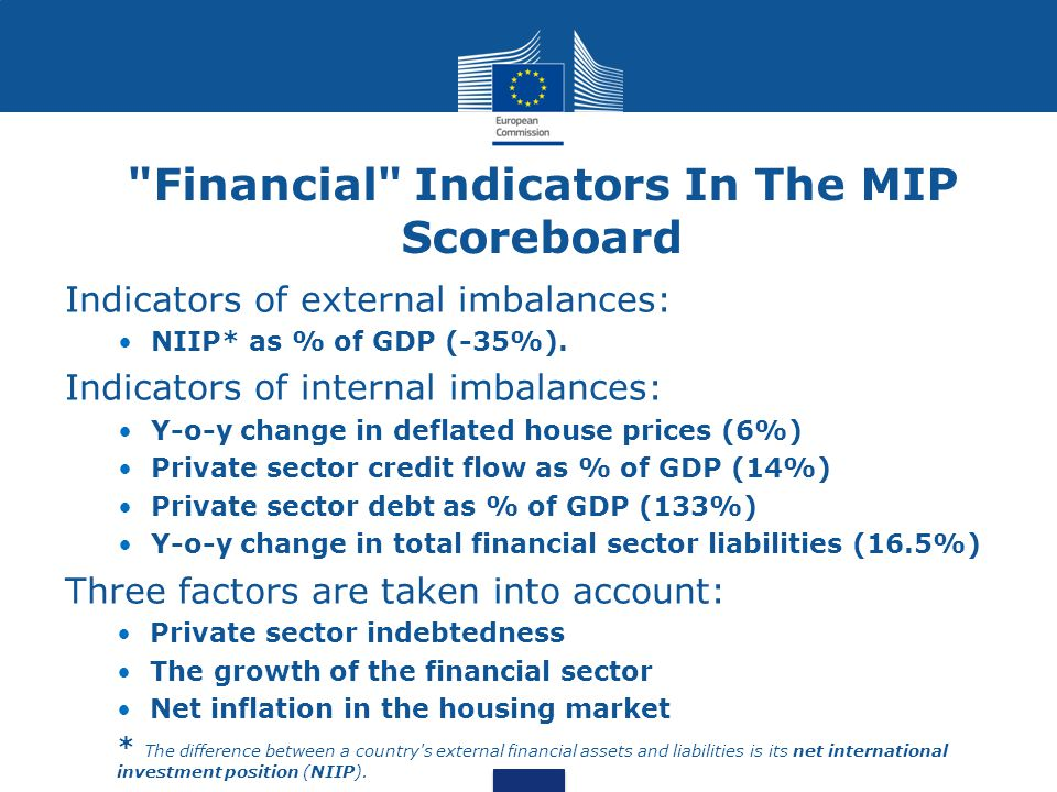 Financial Indicators In The MIP Scoreboard Indicators of external imbalances: NIIP* as % of GDP (-35%).