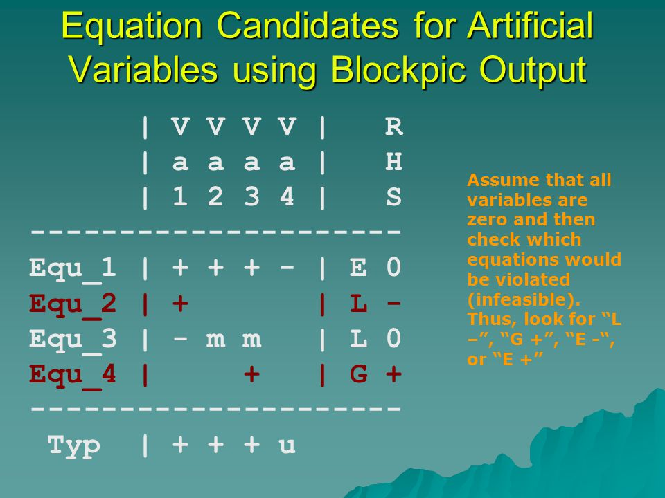 Equation Candidates for Artificial Variables using Blockpic Output | V V V V | R | a a a a | H | 1 2 3 4 | S --------------------- Equ_1 | + + + - | E 0 Equ_2 | + | L - Equ_3 | - m m | L 0 Equ_4 | + | G + --------------------- Typ | + + + u Assume that all variables are zero and then check which equations would be violated (infeasible).