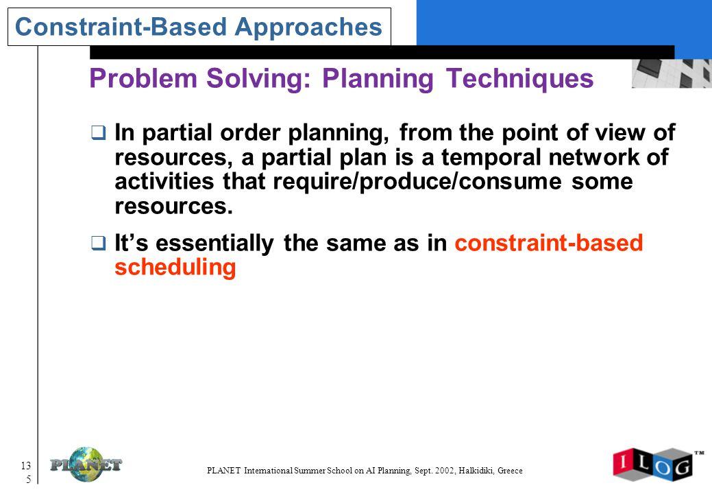 135 PLANET International Summer School on AI Planning, Sept.