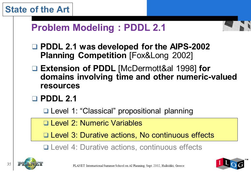 35 PLANET International Summer School on AI Planning, Sept.