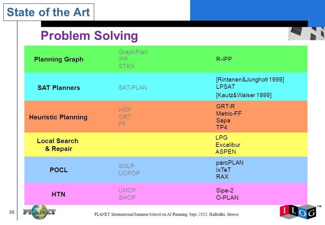 86 PLANET International Summer School on AI Planning, Sept.