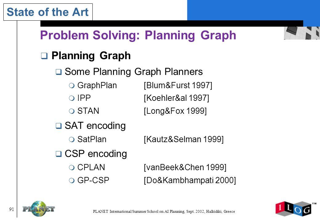 91 PLANET International Summer School on AI Planning, Sept.