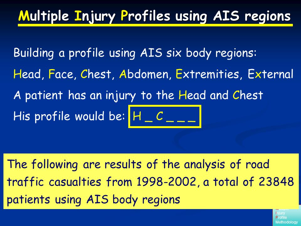 Multiple Injury Profile Methodology Multiple Injury Profiles using AIS regions Building a profile using AIS six body regions: Head, Face, Chest, Abdomen, Extremities, External A patient has an injury to the Head and Chest His profile would be: H _ C _ _ _ The following are results of the analysis of road traffic casualties from 1998-2002, a total of 23848 patients using AIS body regions