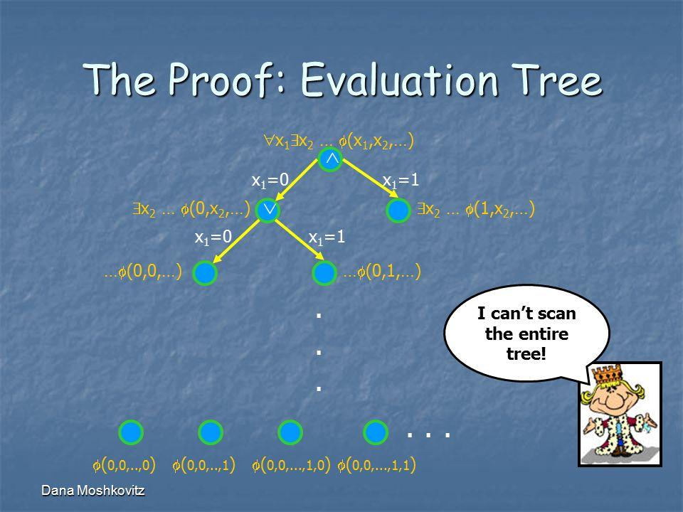 Dana Moshkovitz The Proof: Evaluation Tree.........