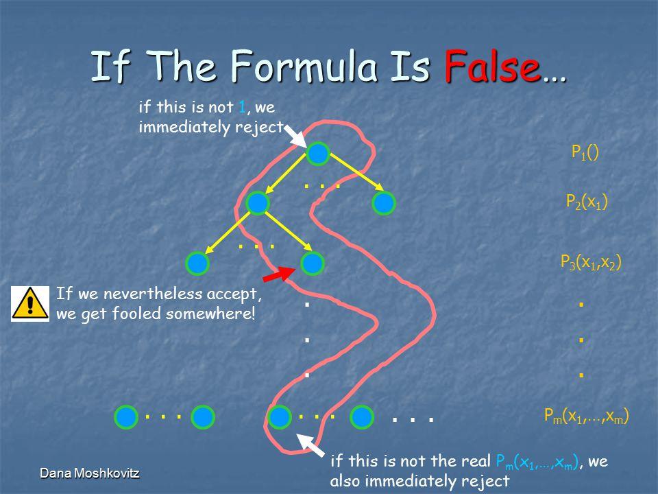 Dana Moshkovitz If The Formula Is False… P 1 () P 2 (x 1 ) P 3 (x 1,x 2 ) P m (x 1,…,x m )...............