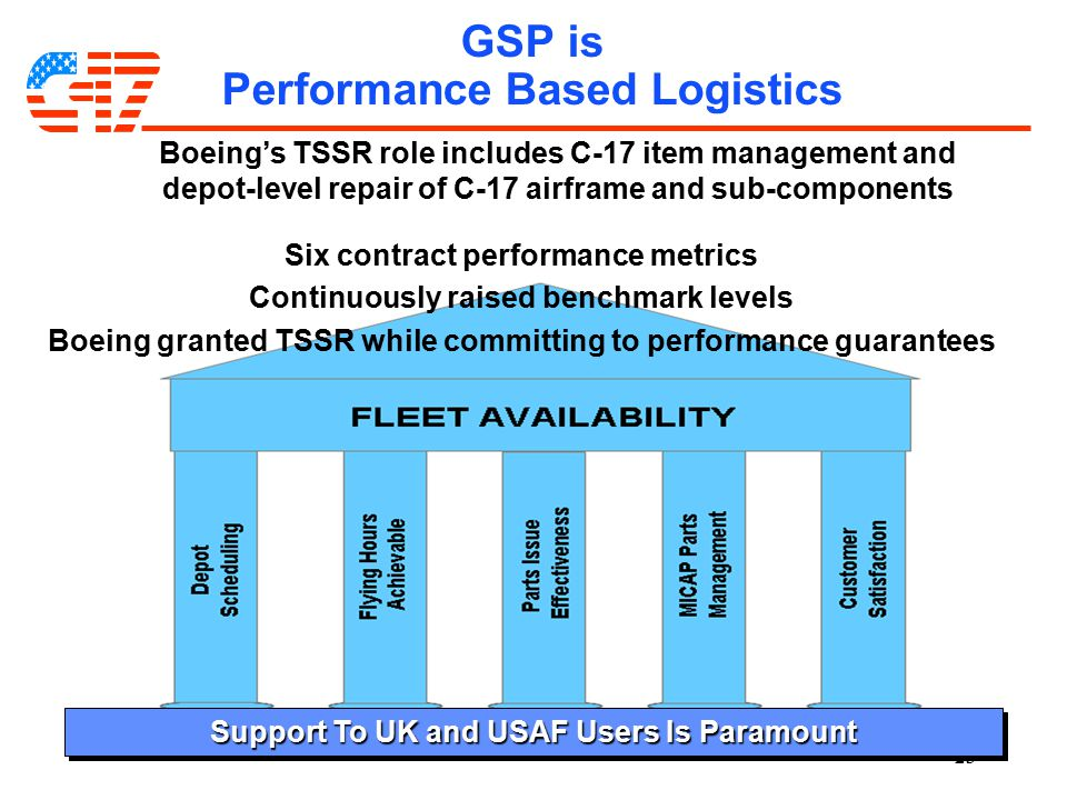 23 Six contract performance metrics Continuously raised benchmark levels Boeing granted TSSR while committing to performance guarantees GSP is Performance Based Logistics Support To UK and USAF Users Is Paramount Boeing's TSSR role includes C-17 item management and depot-level repair of C-17 airframe and sub-components