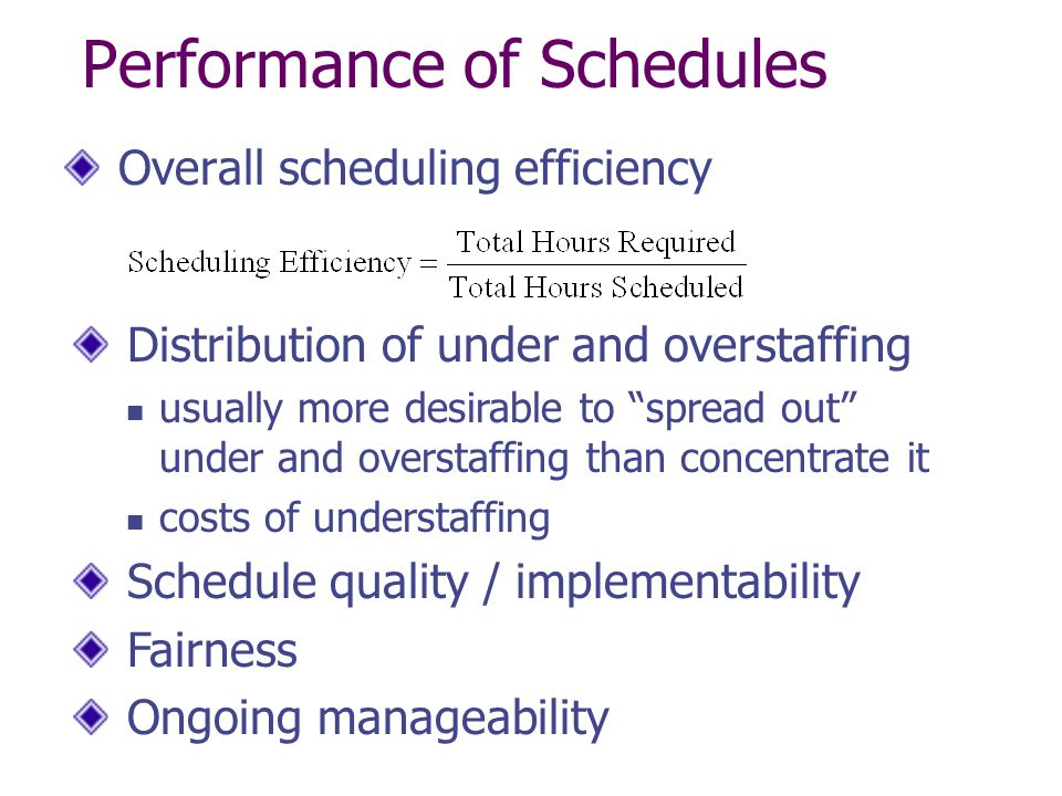 """Performance of Schedules Overall scheduling efficiency Distribution of under and overstaffing usually more desirable to """"spread out"""" under and oversta"""