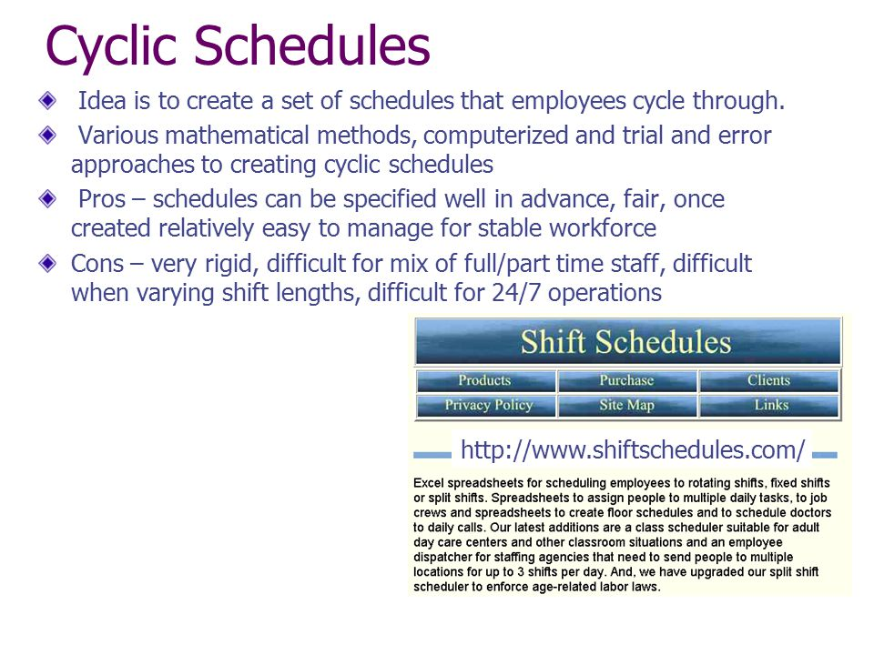 Cyclic Schedules Idea is to create a set of schedules that employees cycle through. Various mathematical methods, computerized and trial and error app
