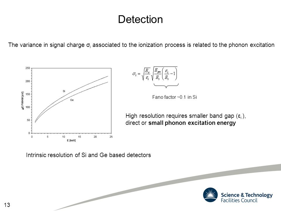 Detection Intrinsic resolution of Si and Ge based detectors The variance in signal charge σ i associated to the ionization process is related to the p
