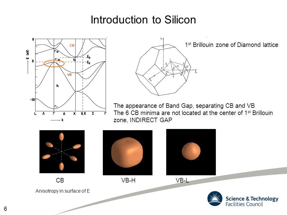 Introduction to Silicon The detailed band structure is too complicated: quasi-equilibrium simplifications are needed to study the of mechanism charge transport.