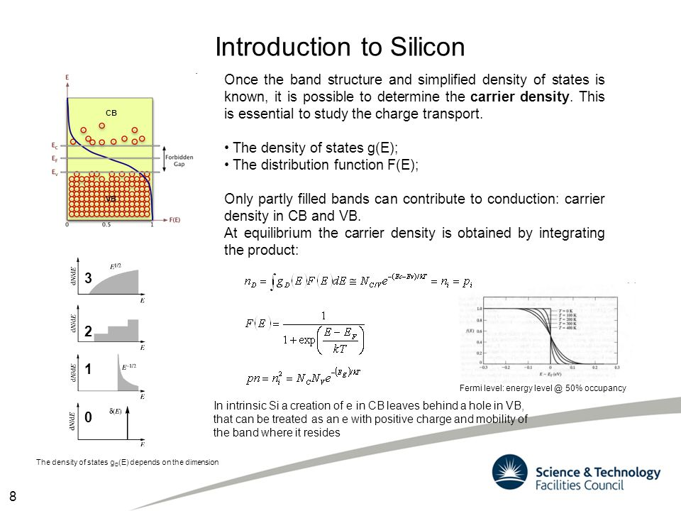 Introduction to Silicon Once the band structure and simplified density of states is known, it is possible to determine the carrier density. This is es