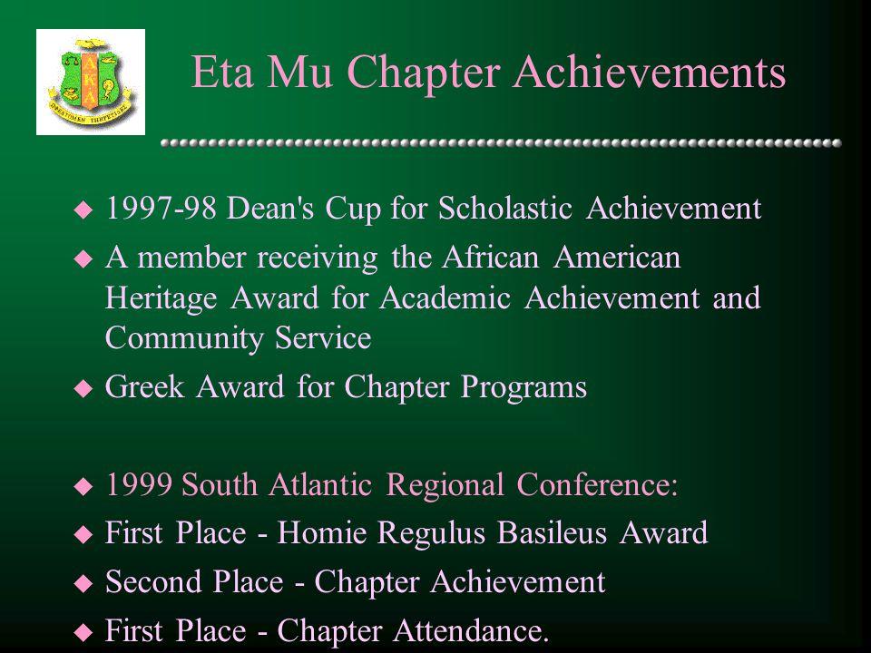 Eta Mu Chapter Achievements u 1997-98 Dean's Cup for Scholastic Achievement u A member receiving the African American Heritage Award for Academic Achi