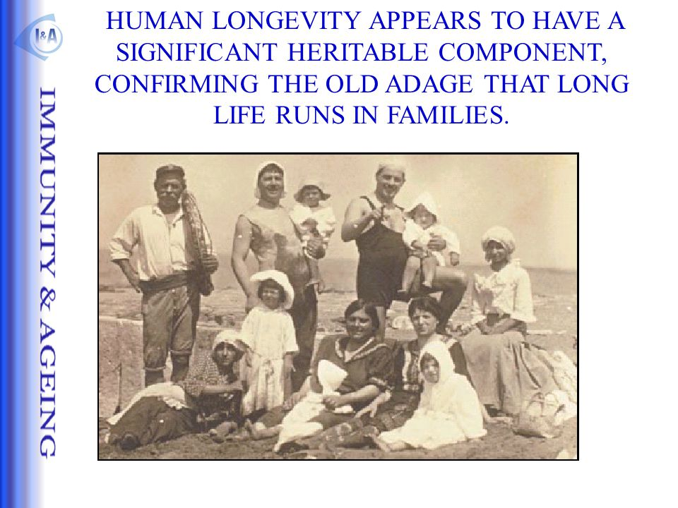 HUMAN LONGEVITY APPEARS TO HAVE A SIGNIFICANT HERITABLE COMPONENT, CONFIRMING THE OLD ADAGE THAT LONG LIFE RUNS IN FAMILIES.