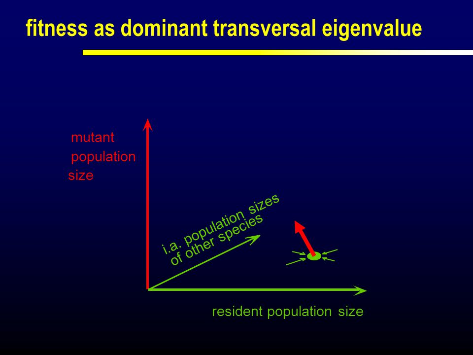 fitness as dominant transversal eigenvalue resident population size i.a. population sizes mutant population size of other species