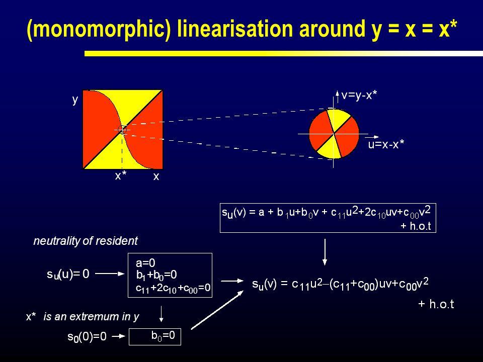 (monomorphic) linearisation around y = x = x* c 11 +2c 10 +c 00 =0 a=0 b 1 +b 0 =0 neutrality of resident s u (u)= 0