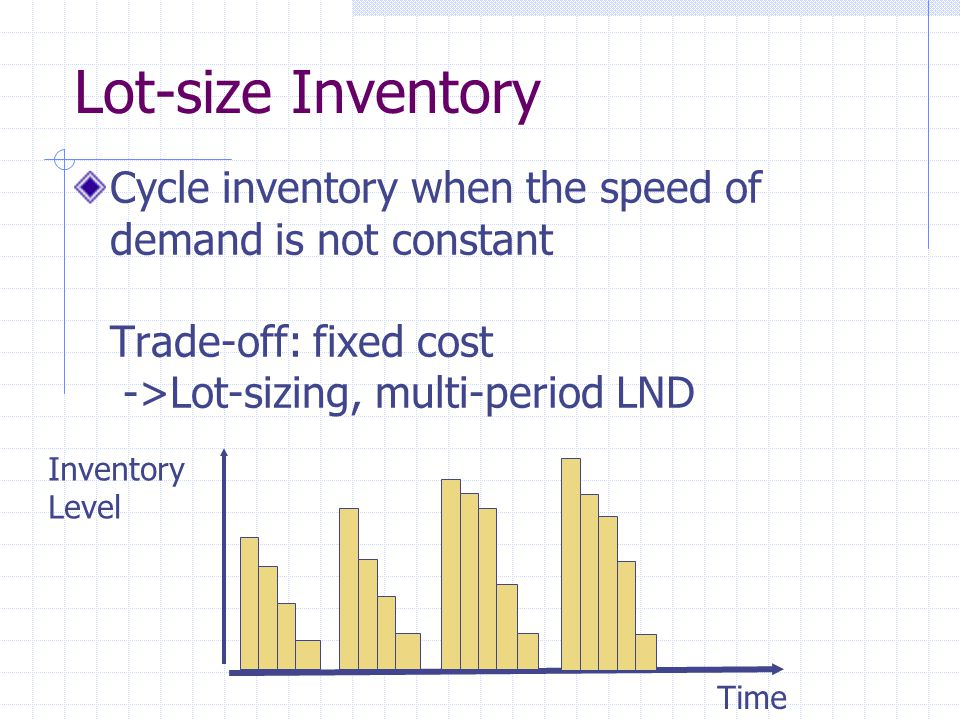 Lot-size Inventory Cycle inventory when the speed of demand is not constant Trade-off: fixed cost ->Lot-sizing, multi-period LND Time Inventory Level