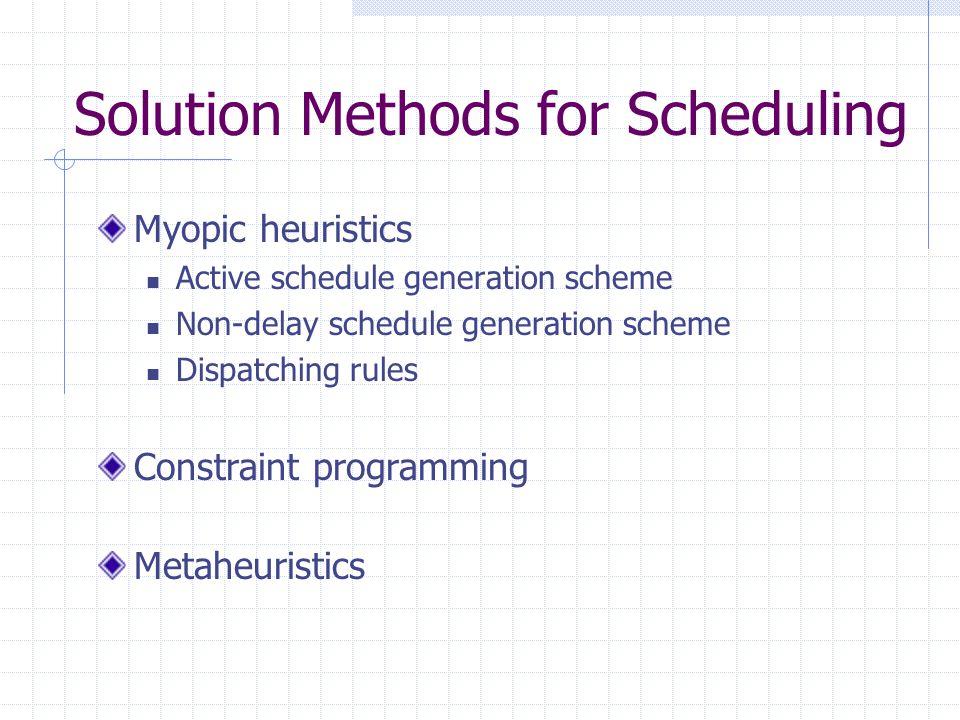 Solution Methods for Scheduling Myopic heuristics Active schedule generation scheme Non-delay schedule generation scheme Dispatching rules Constraint