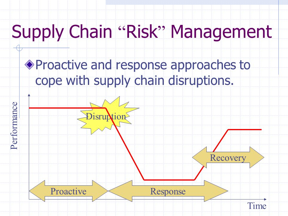 """Disruption Supply Chain """" Risk """" Management Proactive and response approaches to cope with supply chain disruptions. Time Performance ProactiveRespons"""