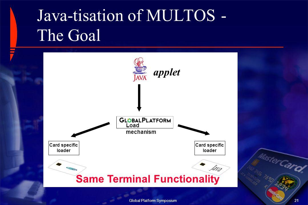 Global Platform Symposium21 Java-tisation of MULTOS - The Goal applet Load mechanism Card specific loader Card specific loader Same Terminal Functiona