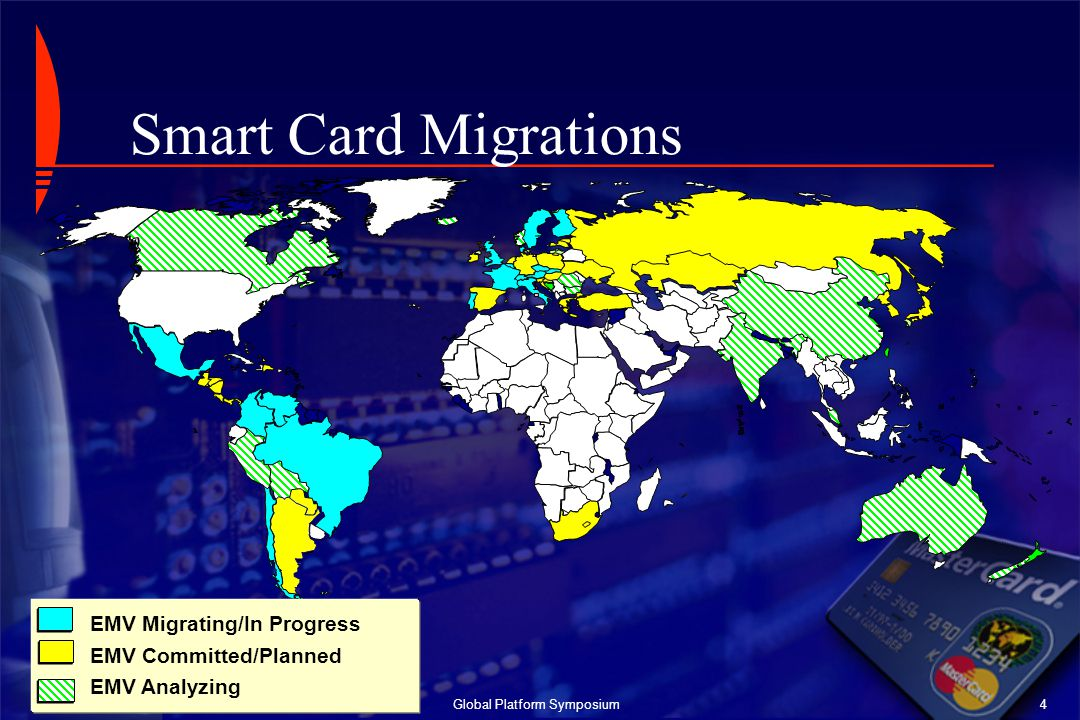 Global Platform Symposium4 Smart Card Migrations EMV Migrating/In Progress EMV Committed/Planned EMV Analyzing