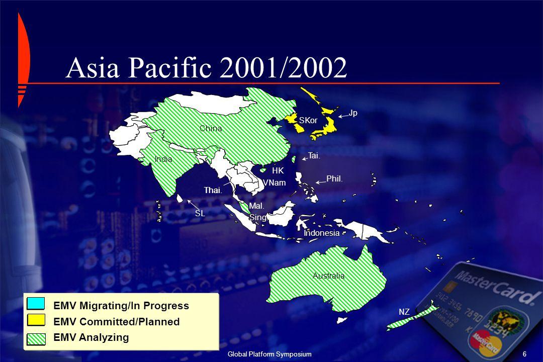 Global Platform Symposium6 Asia Pacific 2001/2002 China India Australia Indonesia Thai. HK SKor Thai. Jp Mal. Phil. SL Tai. NZ VNam Sing. EMV Migratin