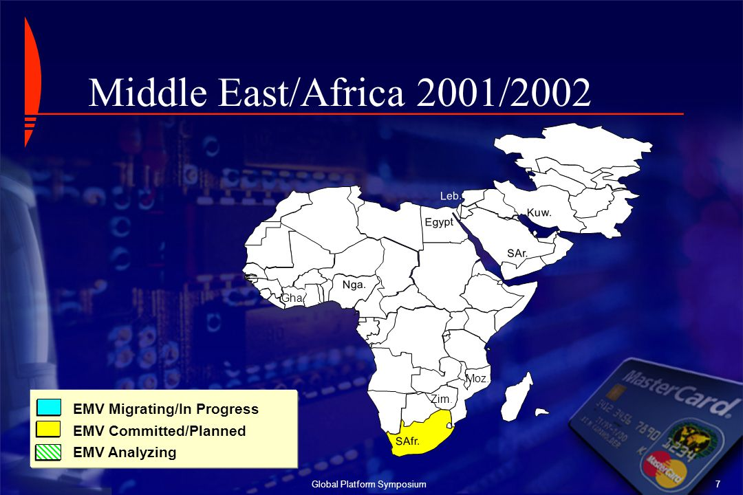 Global Platform Symposium7 Middle East/Africa 2001/2002 SAr. Kuw. Nga. Leb. Egypt SAfr. Moz. Zim. Gha. EMV Migrating/In Progress EMV Committed/Planned