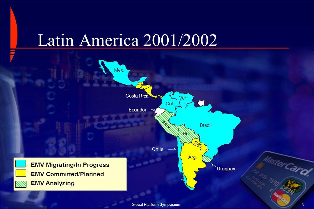 Global Platform Symposium8 Latin America 2001/2002 Chile Brazil Ecuador Col. Ven. Peru Bol. Arg. Uruguay Par. Mex. Costa Rica EMV Migrating/In Progres