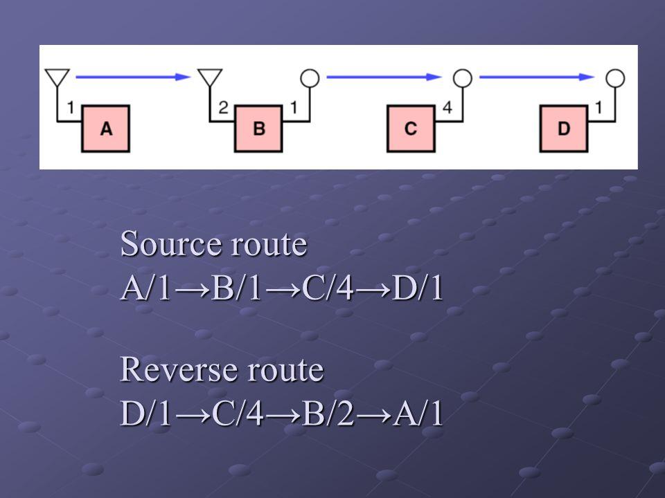Source route A/1→B/1→C/4→D/1 Reverse route D/1→C/4→B/2→A/1