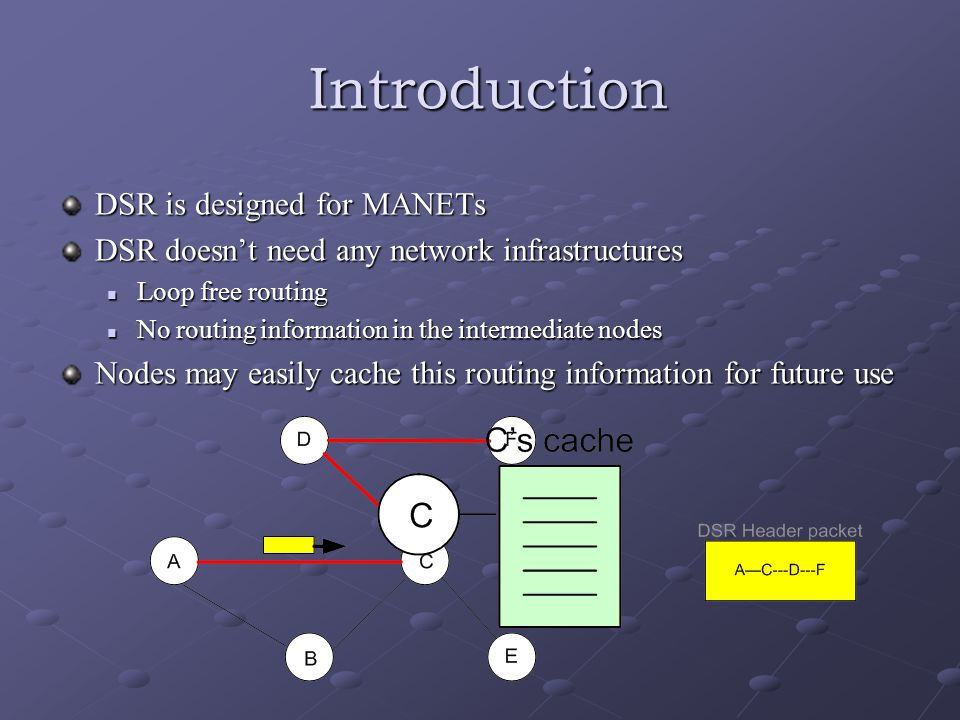 Introduction DSR is designed for MANETs DSR doesn't need any network infrastructures Loop free routing Loop free routing No routing information in the intermediate nodes No routing information in the intermediate nodes Nodes may easily cache this routing information for future use