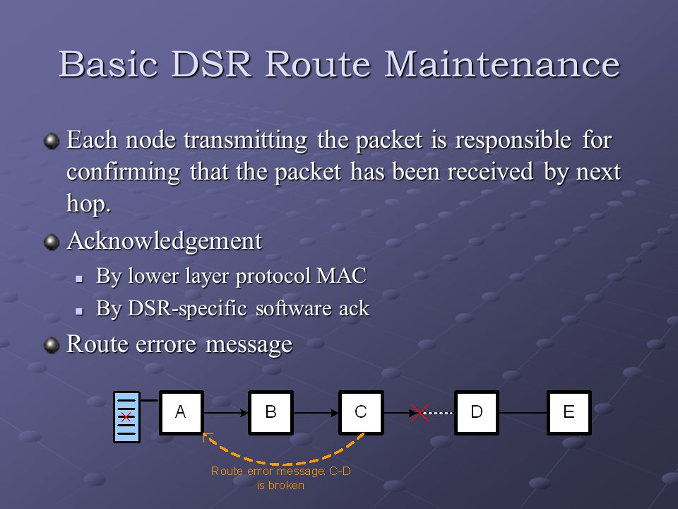 Basic DSR Route Maintenance Each node transmitting the packet is responsible for confirming that the packet has been received by next hop.