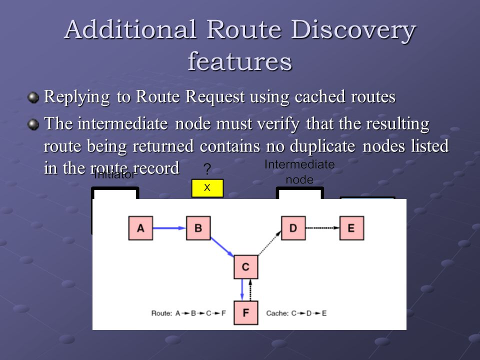 Additional Route Discovery features Replying to Route Request using cached routes The intermediate node must verify that the resulting route being returned contains no duplicate nodes listed in the route record