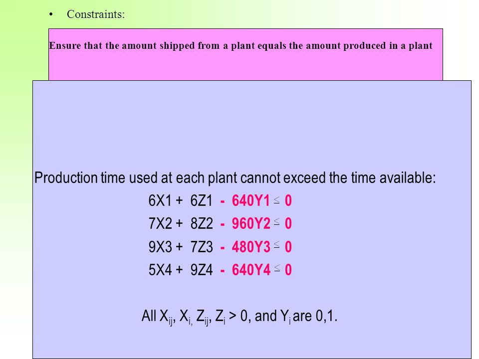 Constraints: Ensure that the amount shipped from a plant equals the amount produced in a plant For G50 X11 + X12 + X13 = X1 X21 + X22 + X23 = X2 X31 +