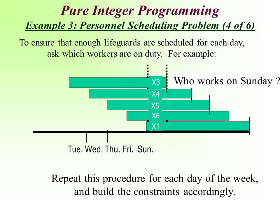 X1X6 X5 X4 X3 Tue. Wed. Thu. Fri. Sun. Who works on Sunday ? Repeat this procedure for each day of the week, and build the constraints accordingly. To