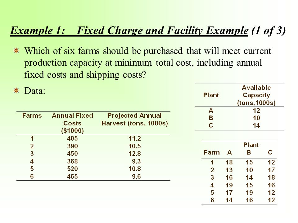 Example 1: Fixed Charge and Facility Example (1 of 3) Which of six farms should be purchased that will meet current production capacity at minimum tot