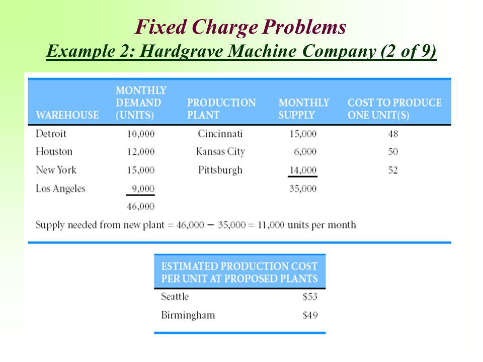 Fixed Charge Problems Example 2: Hardgrave Machine Company (2 of 9)