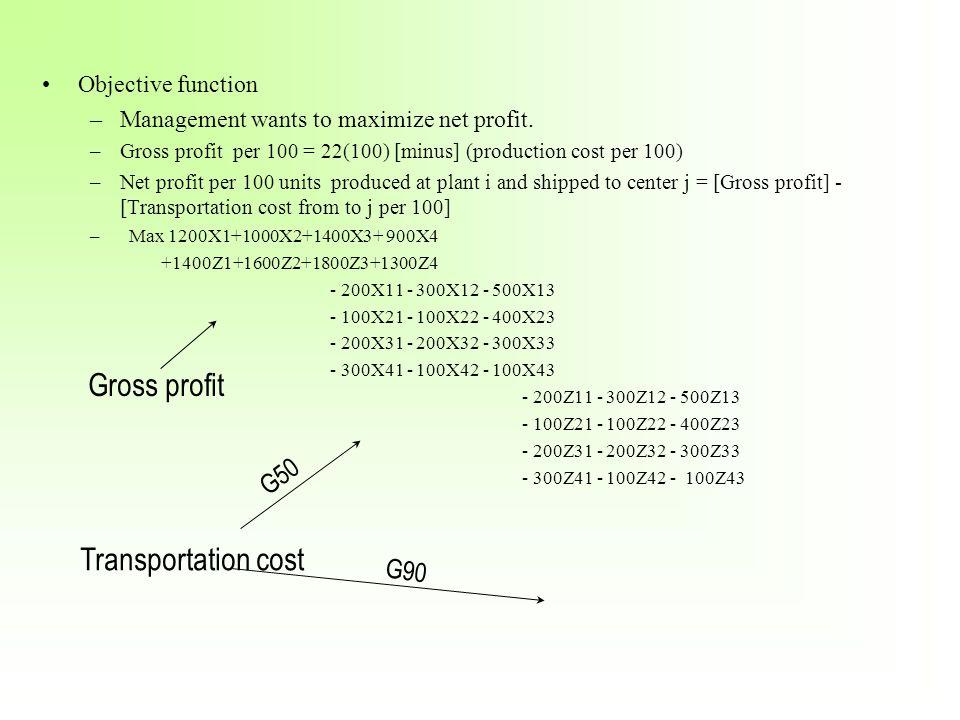 Objective function –Management wants to maximize net profit. –Gross profit per 100 = 22(100) [minus] (production cost per 100) –Net profit per 100 uni