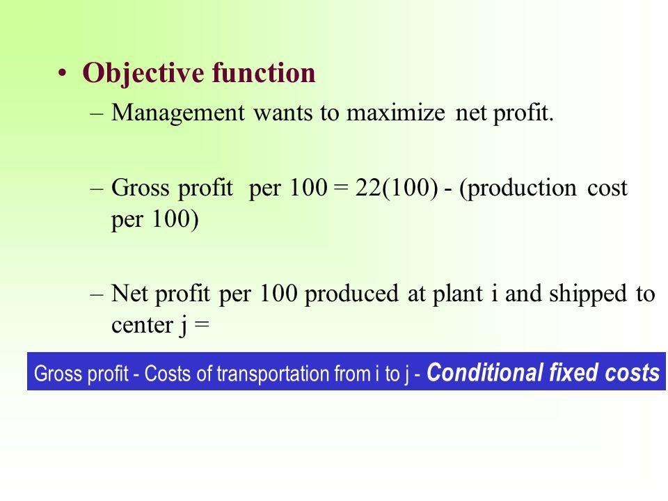 Objective function –Management wants to maximize net profit. –Gross profit per 100 = 22(100) - (production cost per 100) –Net profit per 100 produced