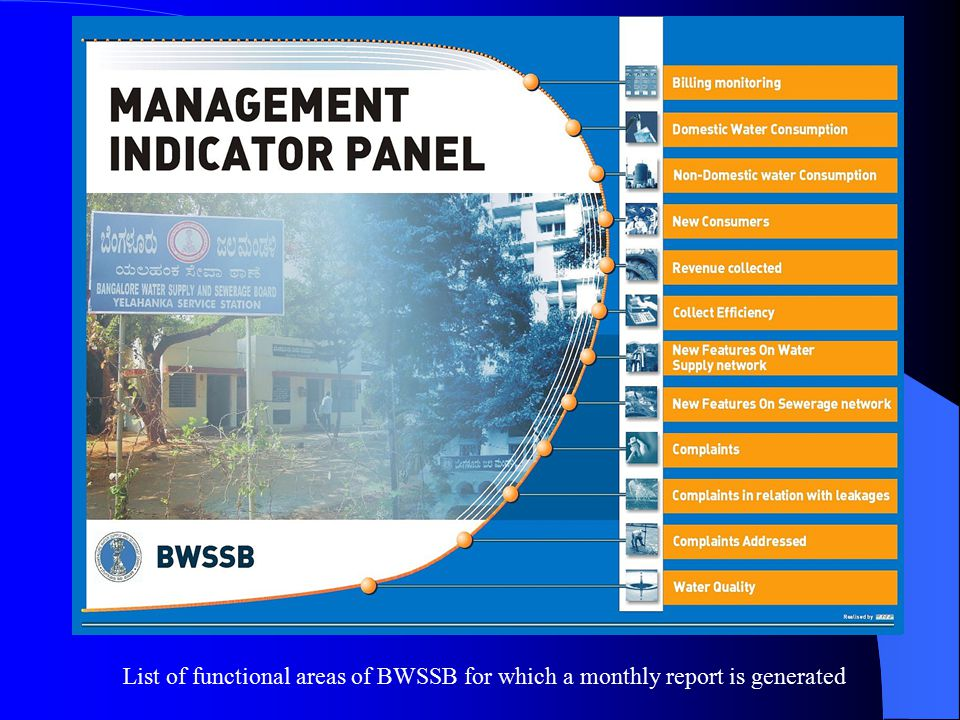 List of functional areas of BWSSB for which a monthly report is generated