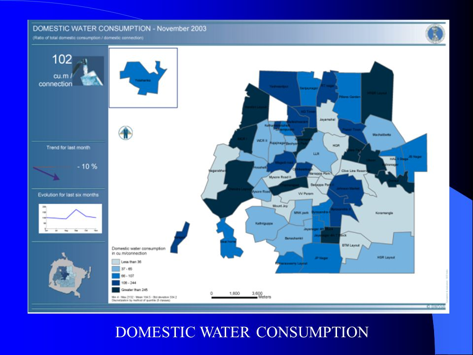 DOMESTIC WATER CONSUMPTION
