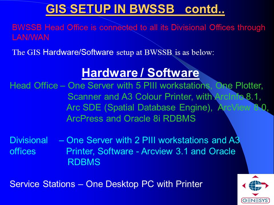 GIS SETUP IN BWSSB contd.. BWSSB Head Office is connected to all its Divisional Offices through LAN/WAN The GIS Hardware/Software setup at BWSSB is as