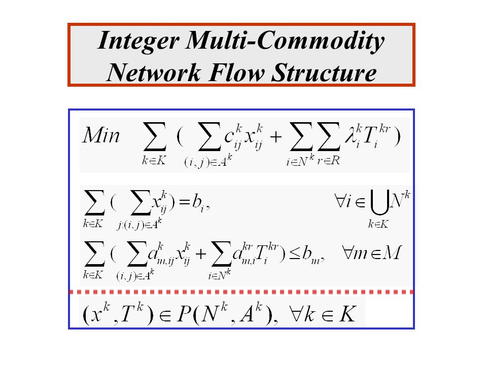 Integer Multi-Commodity Network Flow Structure