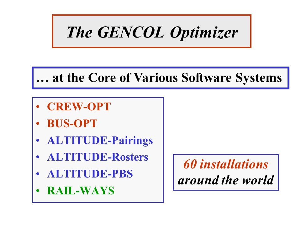 CREW-OPT BUS-OPT ALTITUDE-Pairings ALTITUDE-Rosters ALTITUDE-PBS RAIL-WAYS The GENCOL Optimizer 60 installations around the world … at the Core of Various Software Systems