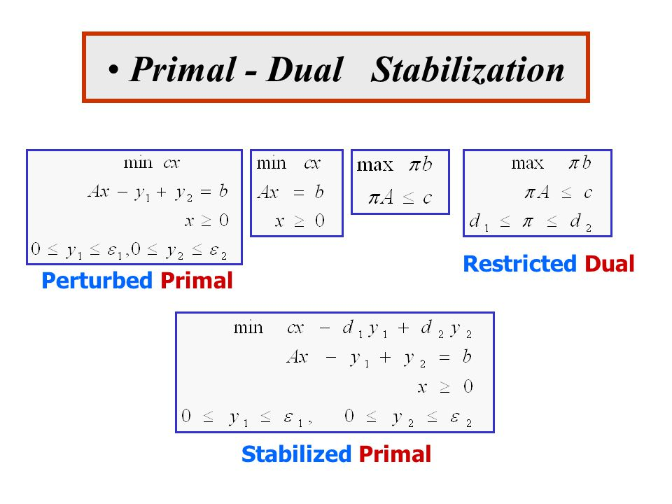 Primal - Dual Stabilization Restricted Dual Perturbed Primal Stabilized Primal